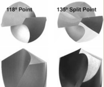 Drill Bit Split Point Tip